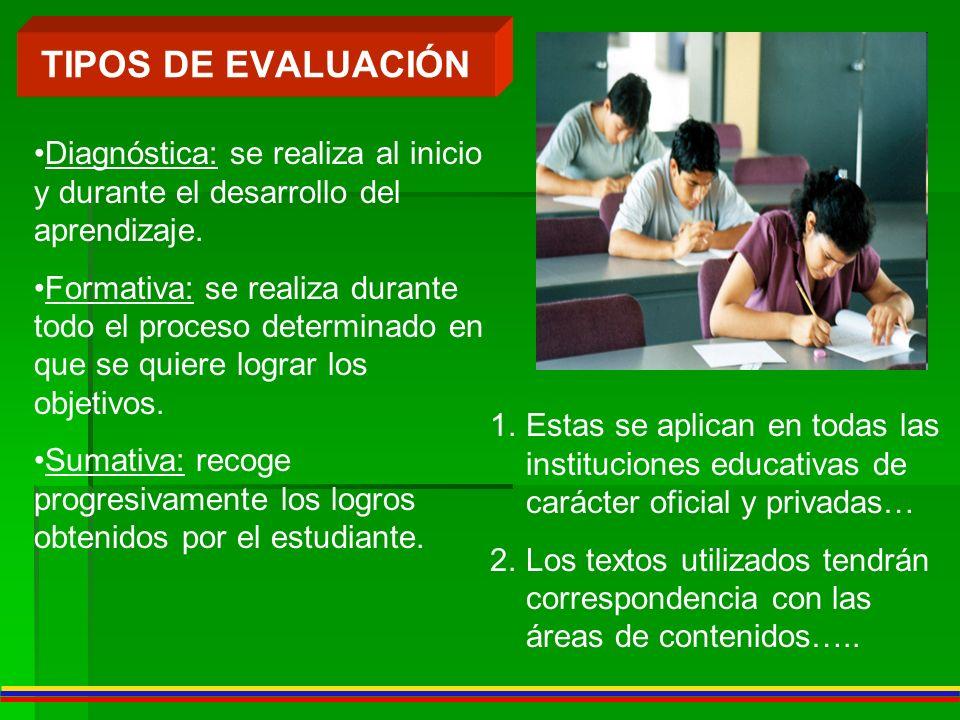 TIPOS DE EVALUACIÓN Diagnóstica: se realiza al inicio y durante el desarrollo del aprendizaje.