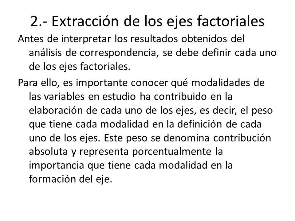 2.- Extracción de los ejes factoriales