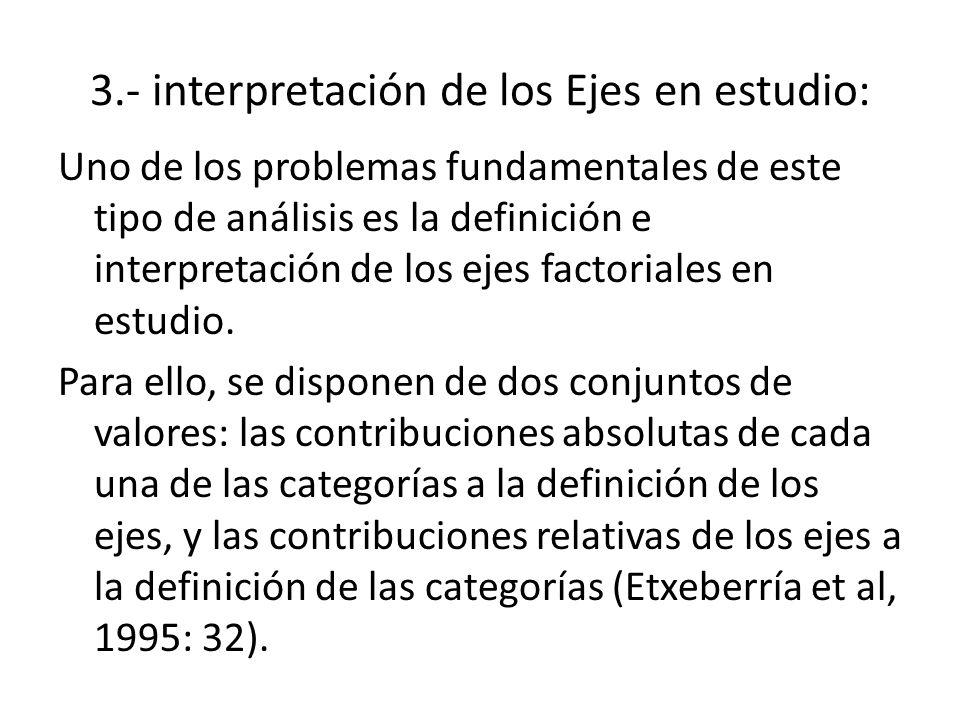 3.- interpretación de los Ejes en estudio: