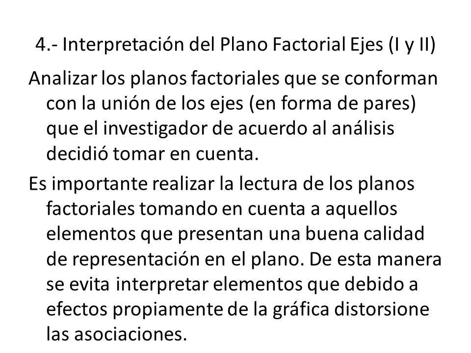 4.- Interpretación del Plano Factorial Ejes (I y II)