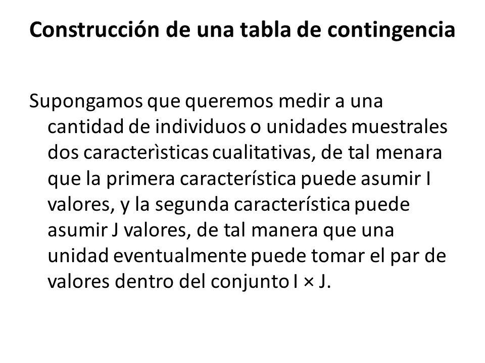 Construcción de una tabla de contingencia