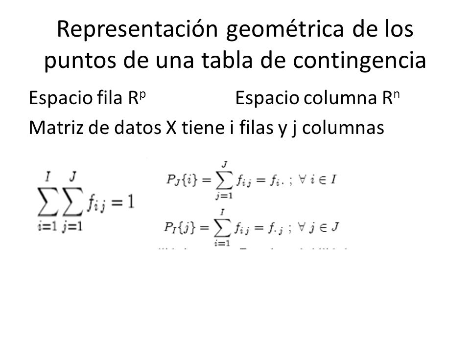 Representación geométrica de los puntos de una tabla de contingencia
