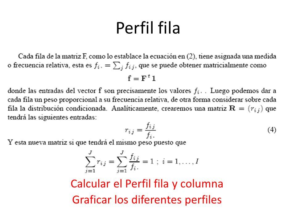 Calcular el Perfil fila y columna Graficar los diferentes perfiles