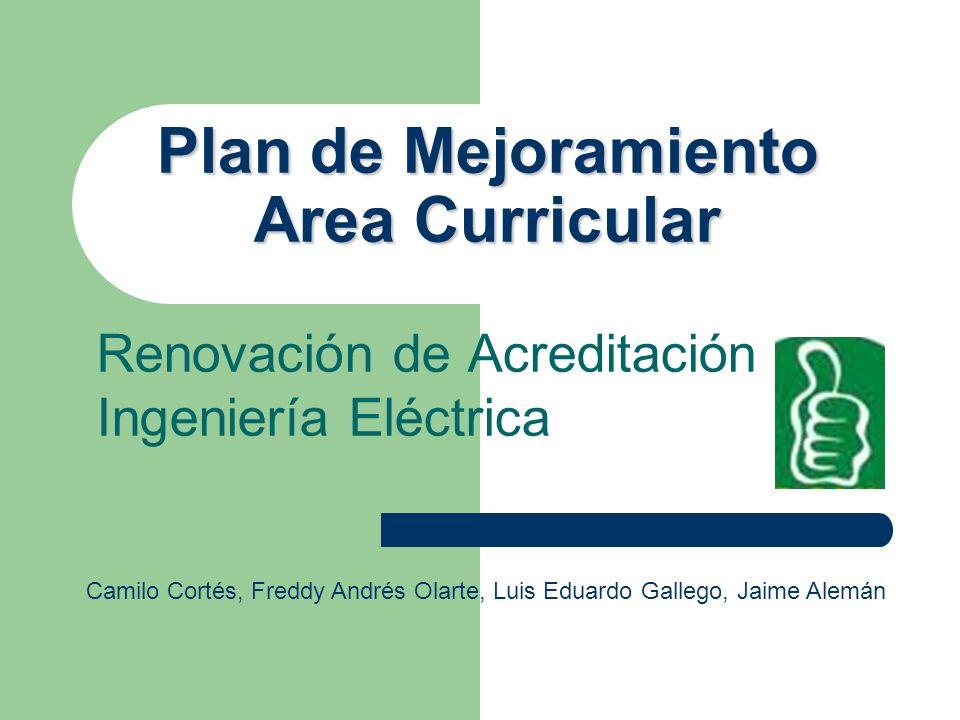 Plan de Mejoramiento Area Curricular
