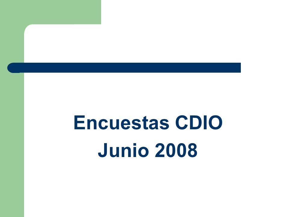 Encuestas CDIO Junio 2008