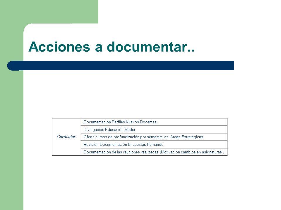 Acciones a documentar.. Documentación Perfiles Nuevos Docentes.