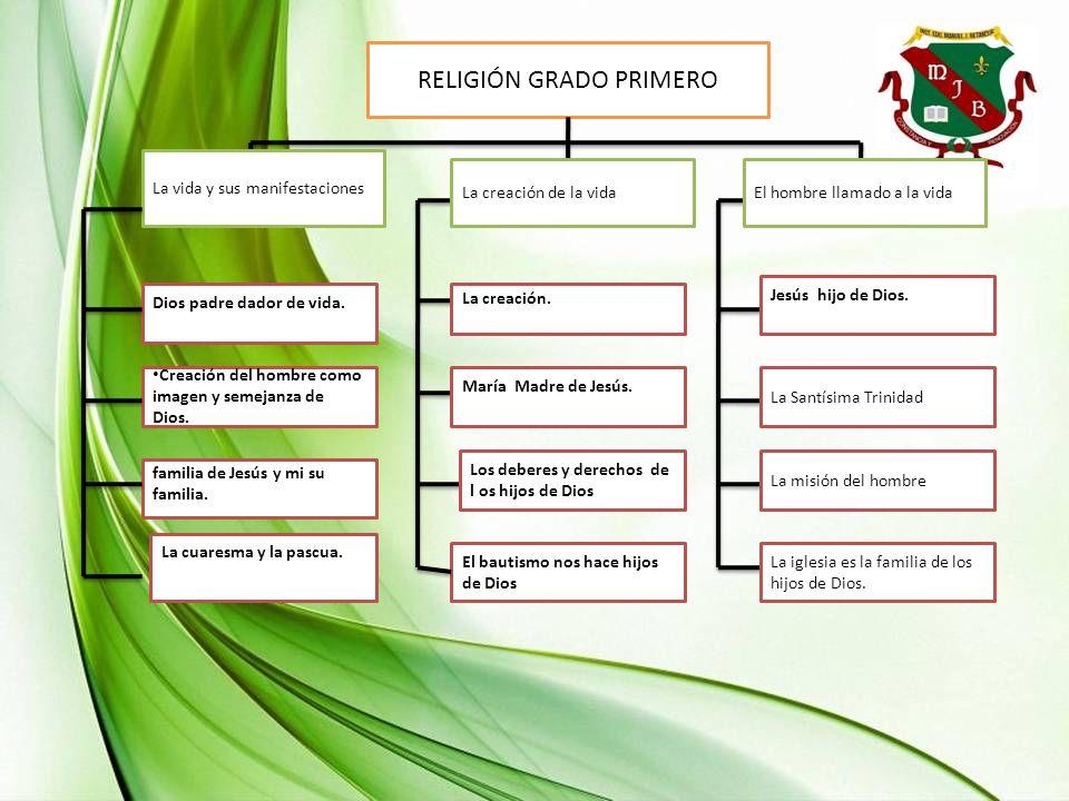 RELIGIÓN GRADO PRIMERO