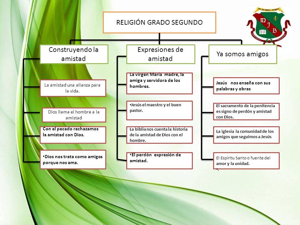 RELIGIÓN GRADO SEGUNDO