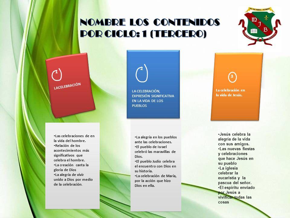 NOMBRE LOS CONTENIDOS POR CICLO: 1 (TERCERO) 2 1 3 LACELEBRACIÓN