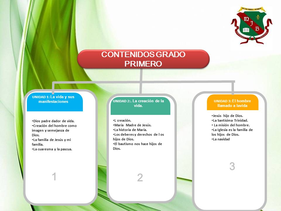 CONTENIDOS GRADO PRIMERO