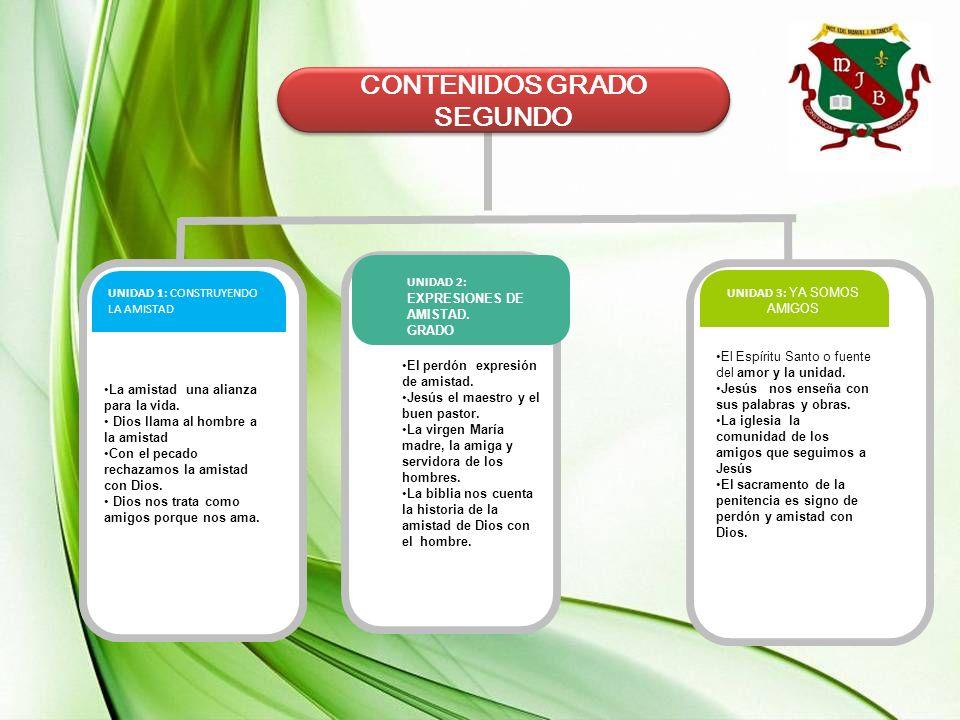 CONTENIDOS GRADO SEGUNDO