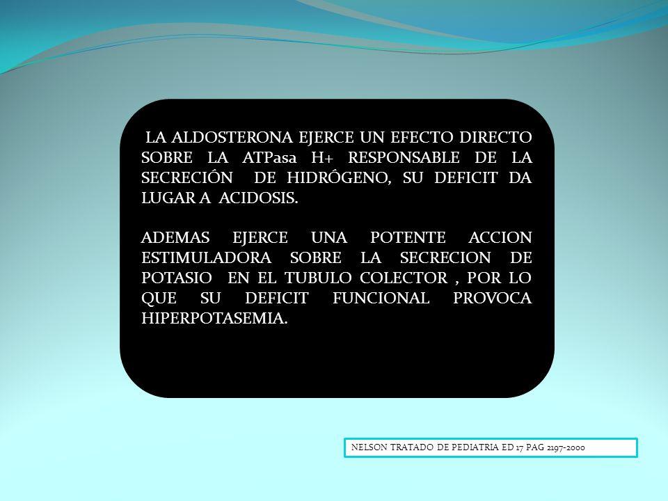 LA ALDOSTERONA EJERCE UN EFECTO DIRECTO SOBRE LA ATPasa H+ RESPONSABLE DE LA SECRECIÓN DE HIDRÓGENO, SU DEFICIT DA LUGAR A ACIDOSIS.