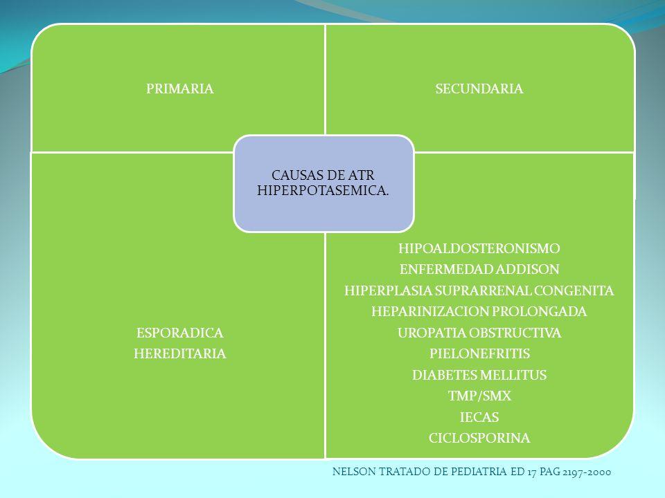 NELSON TRATADO DE PEDIATRIA ED 17 PAG 2197-2000