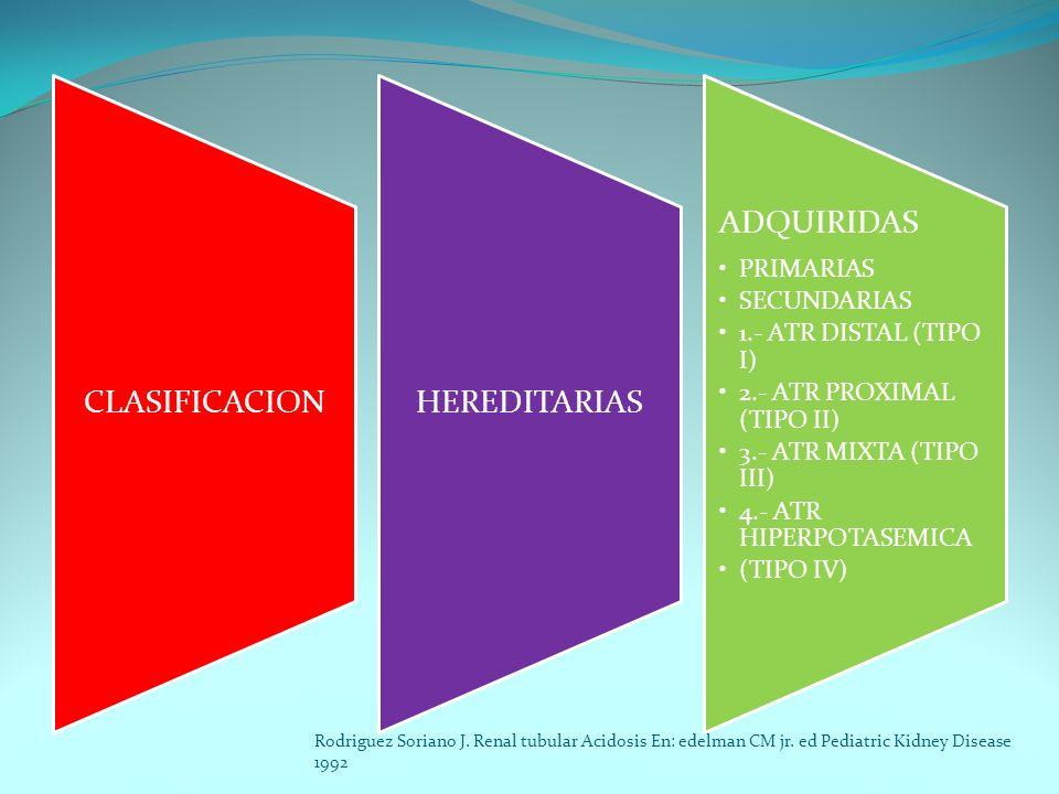 CLASIFICACION HEREDITARIAS. ADQUIRIDAS. PRIMARIAS. SECUNDARIAS. 1.- ATR DISTAL (TIPO I) 2.- ATR PROXIMAL (TIPO II)