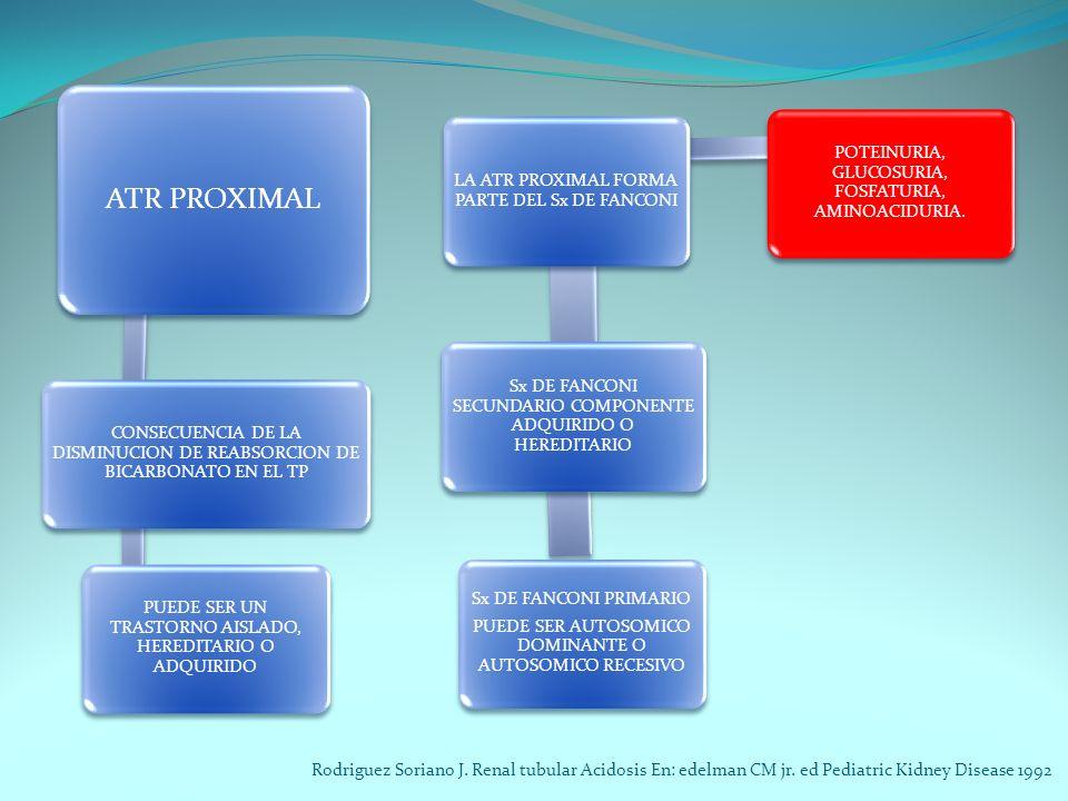 ATR PROXIMAL CONSECUENCIA DE LA DISMINUCION DE REABSORCION DE BICARBONATO EN EL TP. PUEDE SER UN TRASTORNO AISLADO, HEREDITARIO O ADQUIRIDO.
