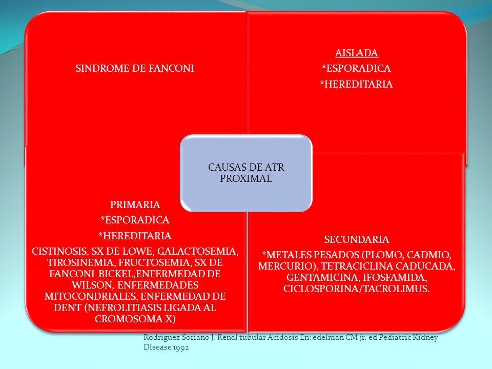CAUSAS DE ATR PROXIMAL SINDROME DE FANCONI. *HEREDITARIA. *ESPORADICA. AISLADA.