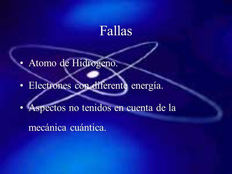 Fallas Atomo de Hidrogeno. Electrones con diferente energía.