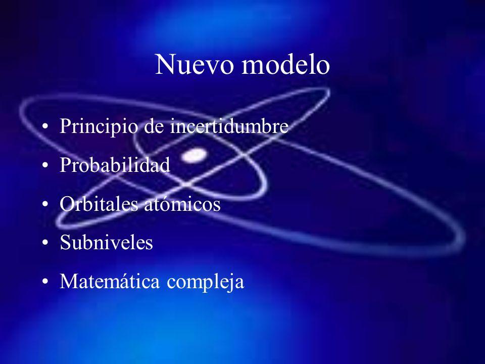 Nuevo modelo Principio de incertidumbre Probabilidad