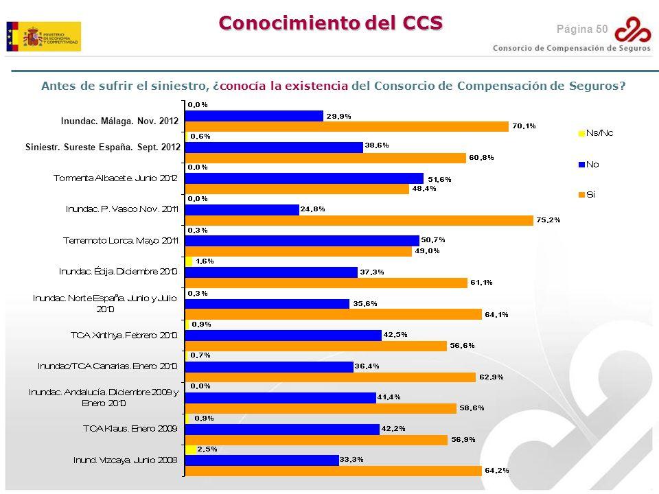 Conocimiento del CCS Página 50