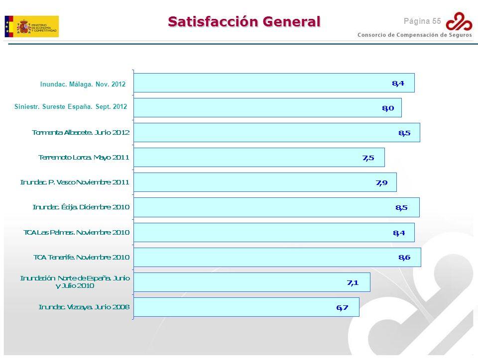 Satisfacción General Página 55 Inundac. Málaga. Nov. 2012