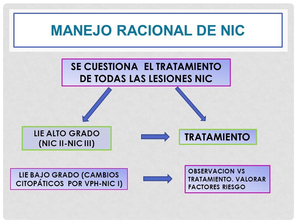 MANEJO RACIONAL DE NIC SE CUESTIONA EL TRATAMIENTO DE TODAS LAS LESIONES NIC. LIE ALTO GRADO. (NIC II-NIC III)