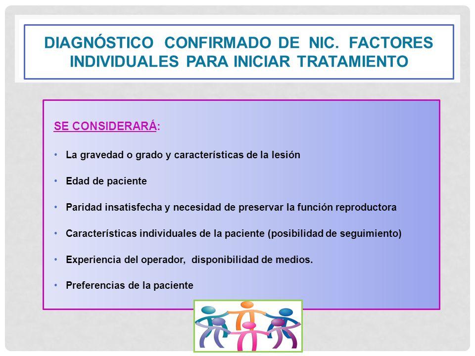 DIAGNÓSTICO CONFIRMADO DE NIC