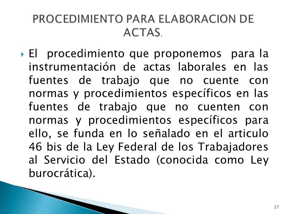 PROCEDIMIENTO PARA ELABORACION DE ACTAS.