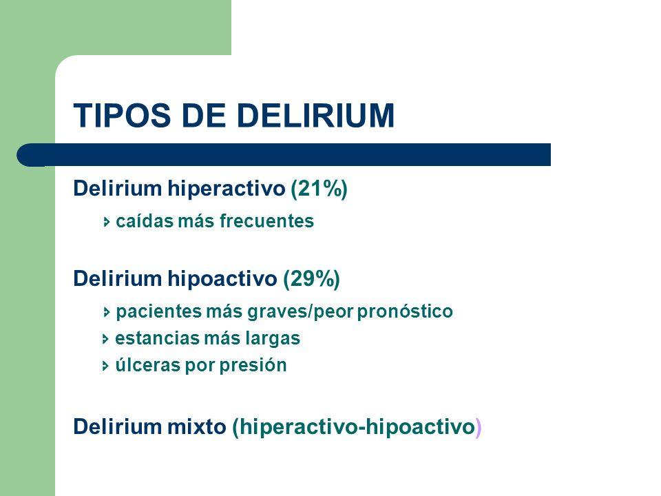 TIPOS DE DELIRIUM Delirium hiperactivo (21%)  caídas más frecuentes