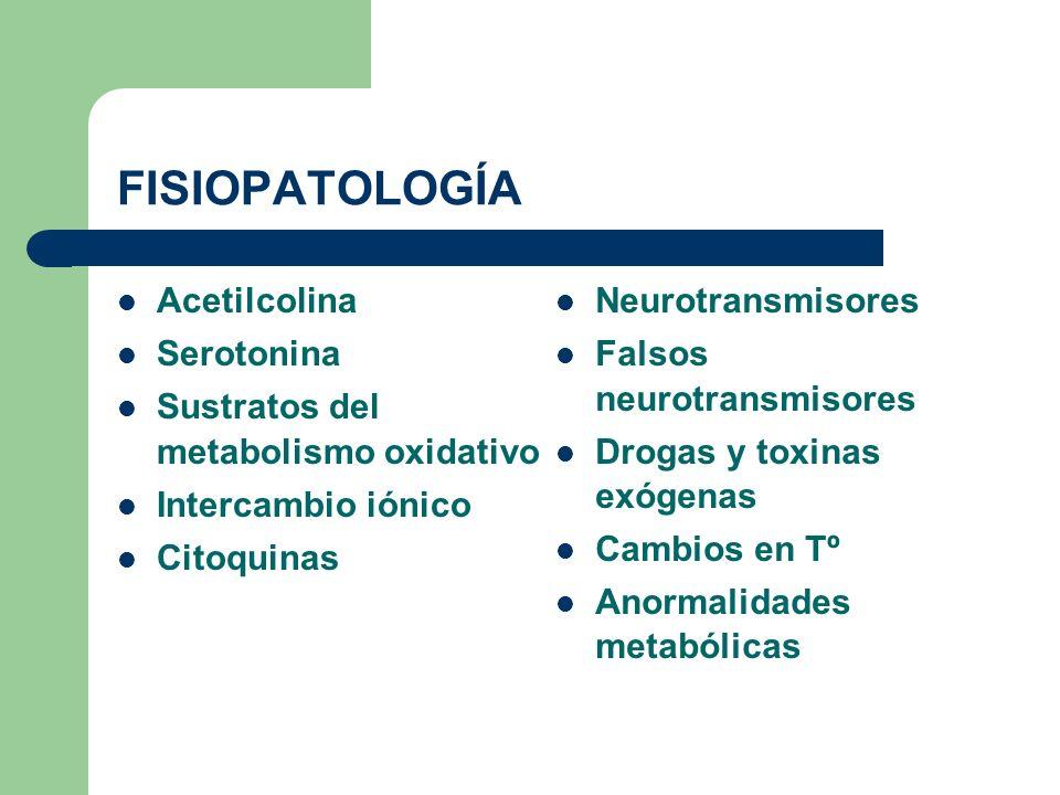 FISIOPATOLOGÍA Acetilcolina Serotonina