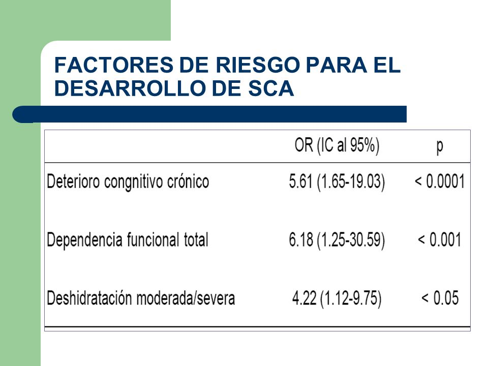 FACTORES DE RIESGO PARA EL DESARROLLO DE SCA