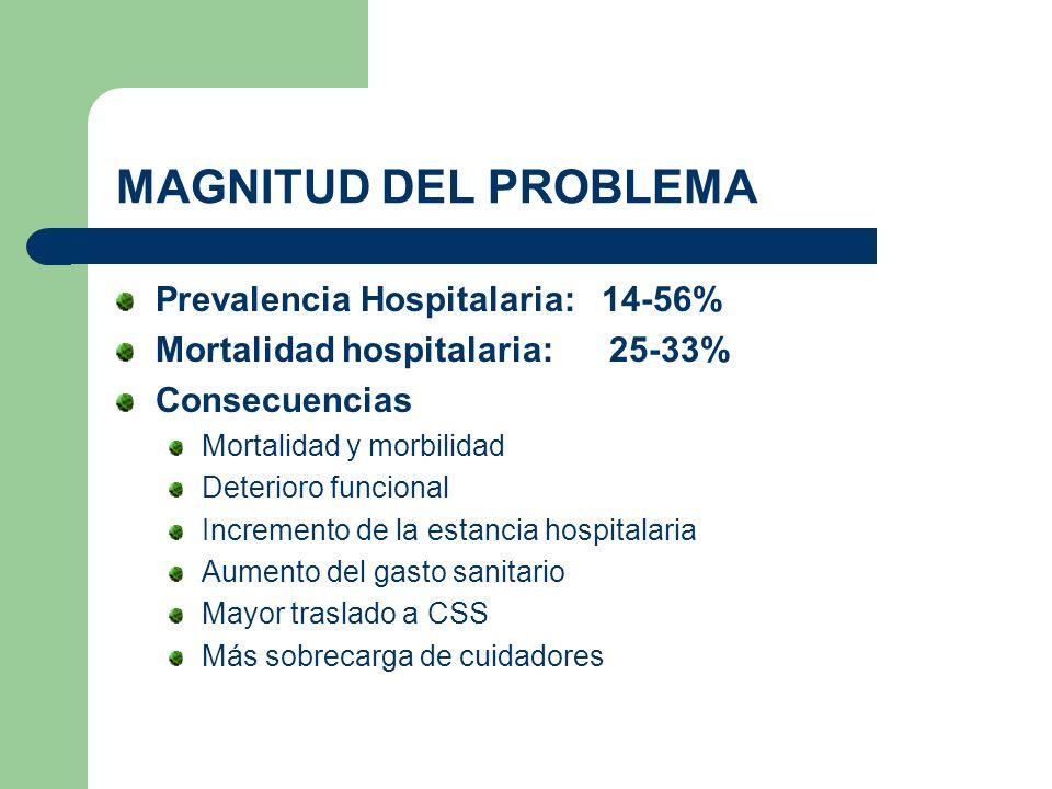 MAGNITUD DEL PROBLEMA Prevalencia Hospitalaria: 14-56%