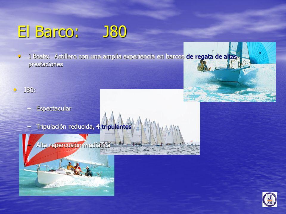 El Barco: J80 J Boats: Astillero con una amplia experiencia en barcos de regata de altas prestaciones.