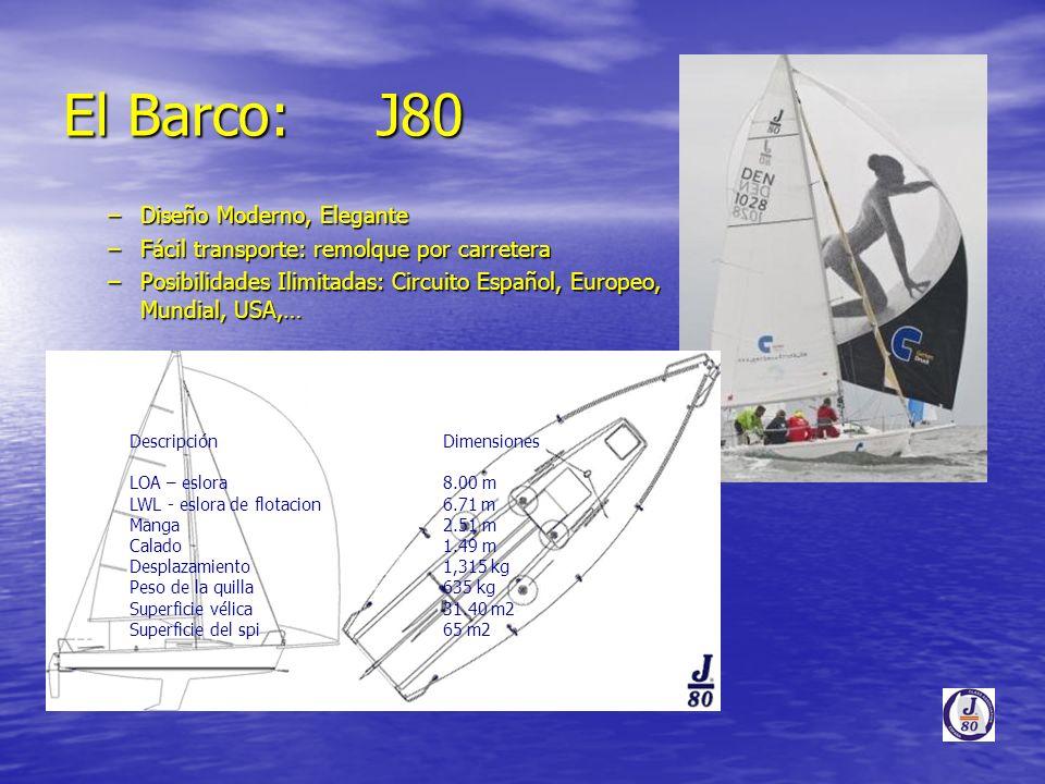 El Barco: J80 Diseño Moderno, Elegante