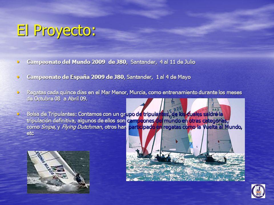 El Proyecto:Campeonato del Mundo 2009 de J80, Santander, 4 al 11 de Julio. Campeonato de España 2009 de J80, Santander, 1 al 4 de Mayo.