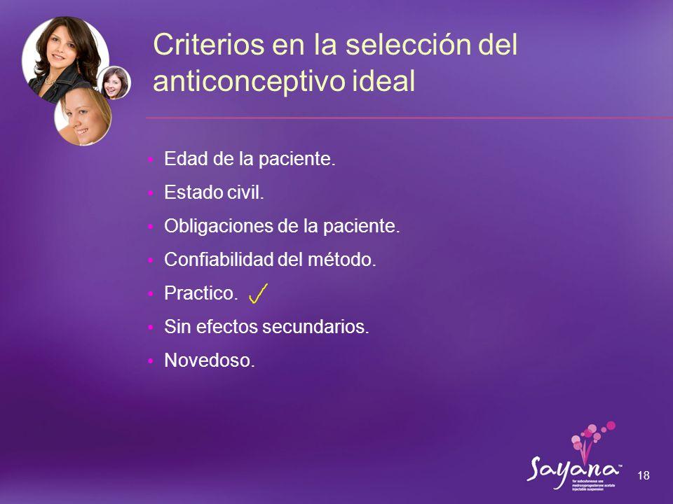 Criterios en la selección del anticonceptivo ideal