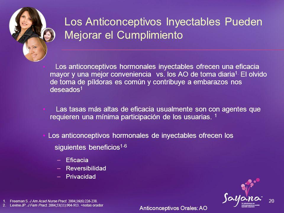 Los Anticonceptivos Inyectables Pueden Mejorar el Cumplimiento