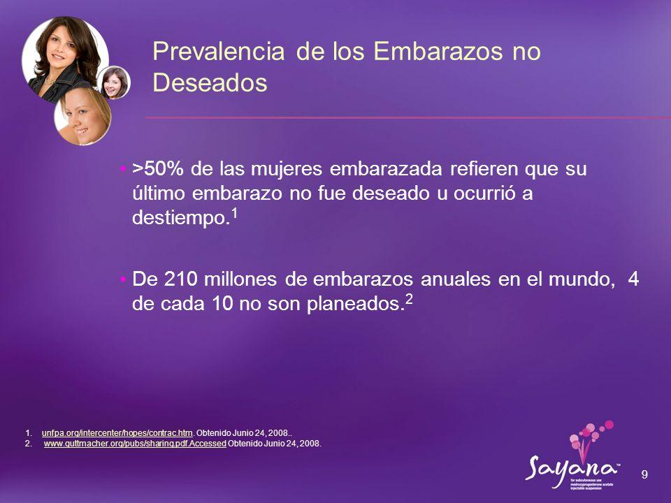 Prevalencia de los Embarazos no Deseados