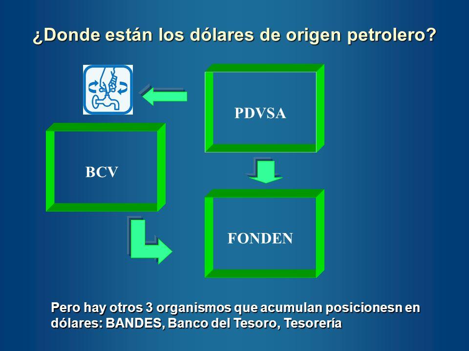 ¿Donde están los dólares de origen petrolero