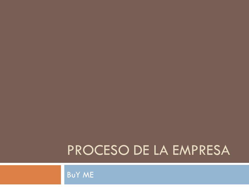 proceso de la empresa BuY ME