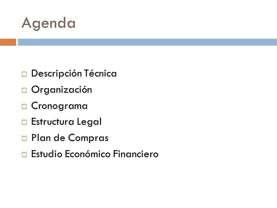 Agenda Descripción Técnica Organización Cronograma Estructura Legal