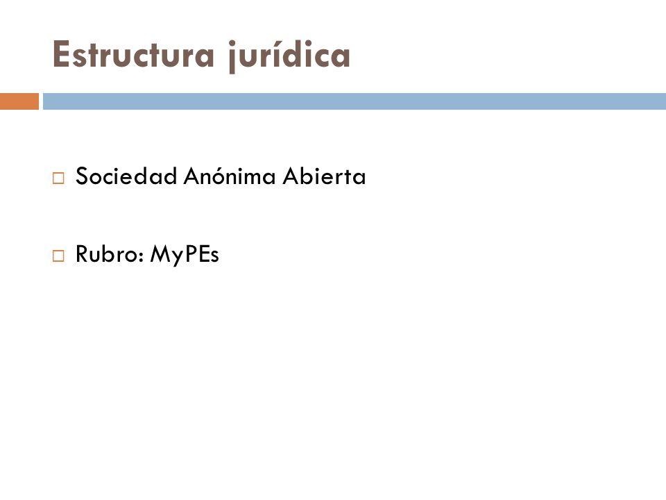 Estructura jurídica Sociedad Anónima Abierta Rubro: MyPEs