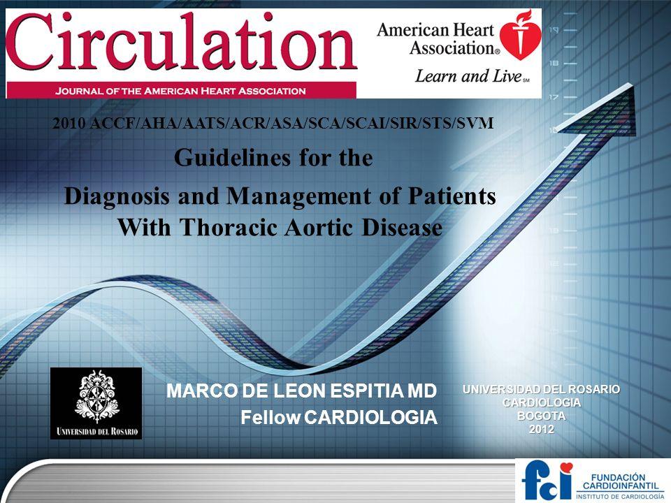 MARCO DE LEON ESPITIA MD Fellow CARDIOLOGIA