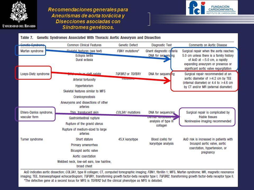 Recomendaciones generales para Aneurismas de aorta torácica y