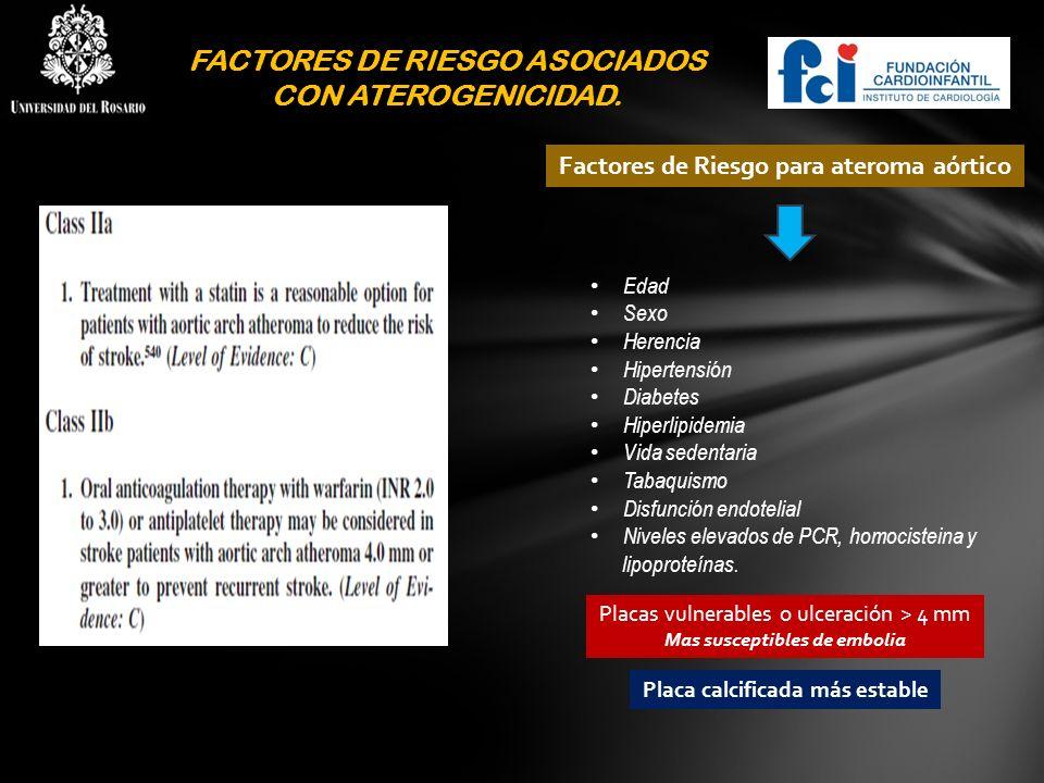 FACTORES DE RIESGO ASOCIADOS CON ATEROGENICIDAD.