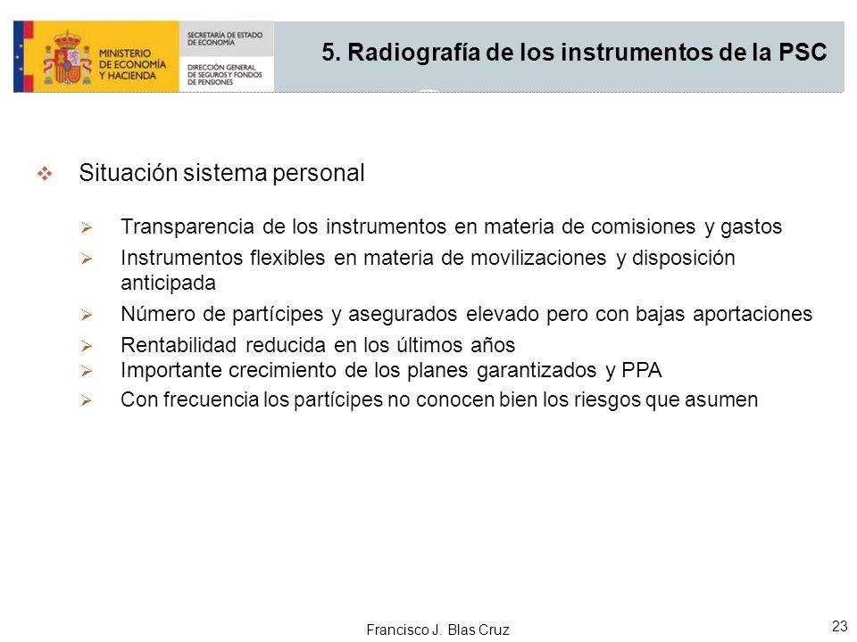 5. Radiografía de los instrumentos de la PSC