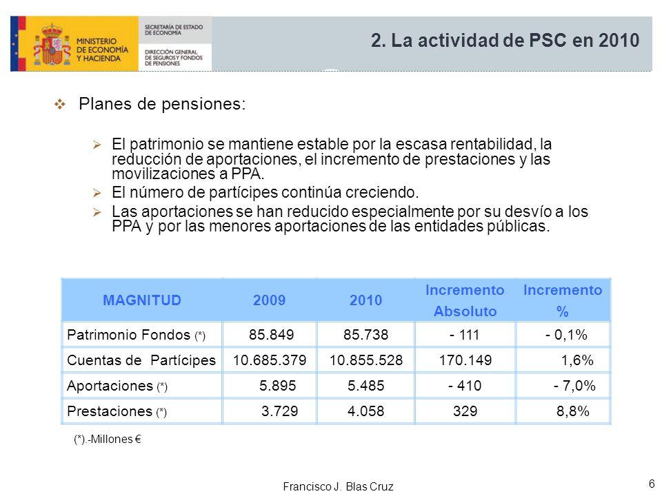 2. La actividad de PSC en 2010 Planes de pensiones: