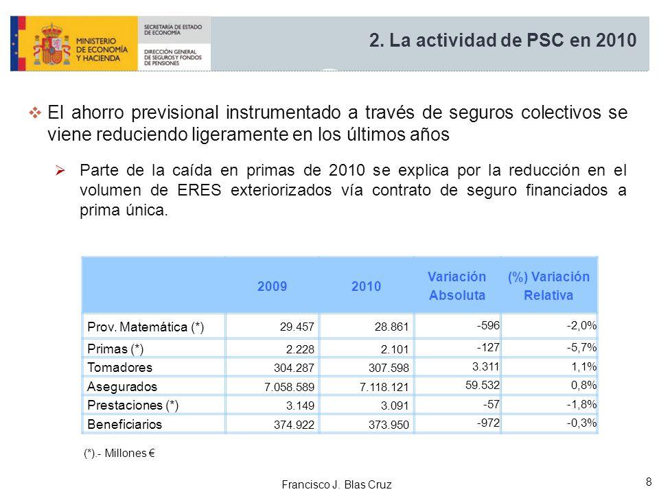 (%) Variación Relativa
