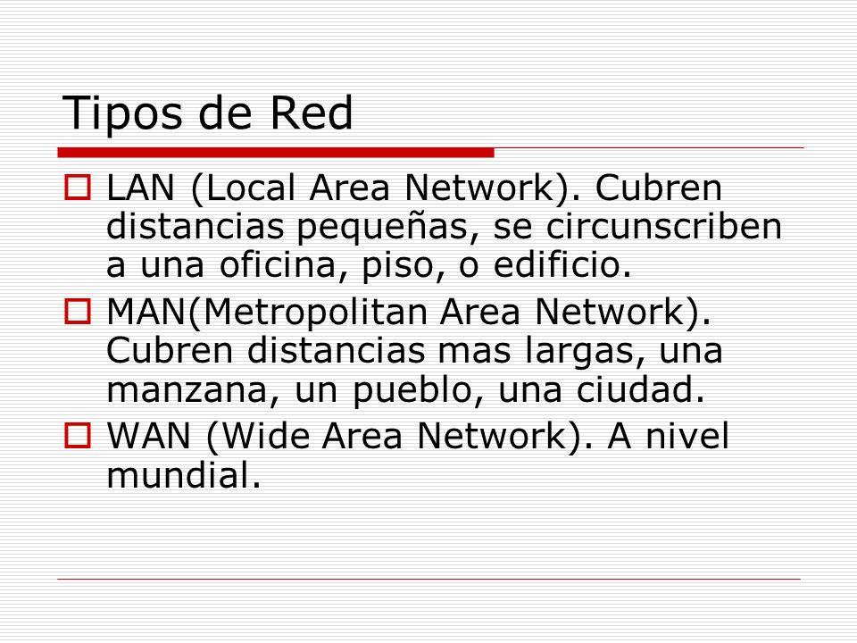 Tipos de Red LAN (Local Area Network). Cubren distancias pequeñas, se circunscriben a una oficina, piso, o edificio.