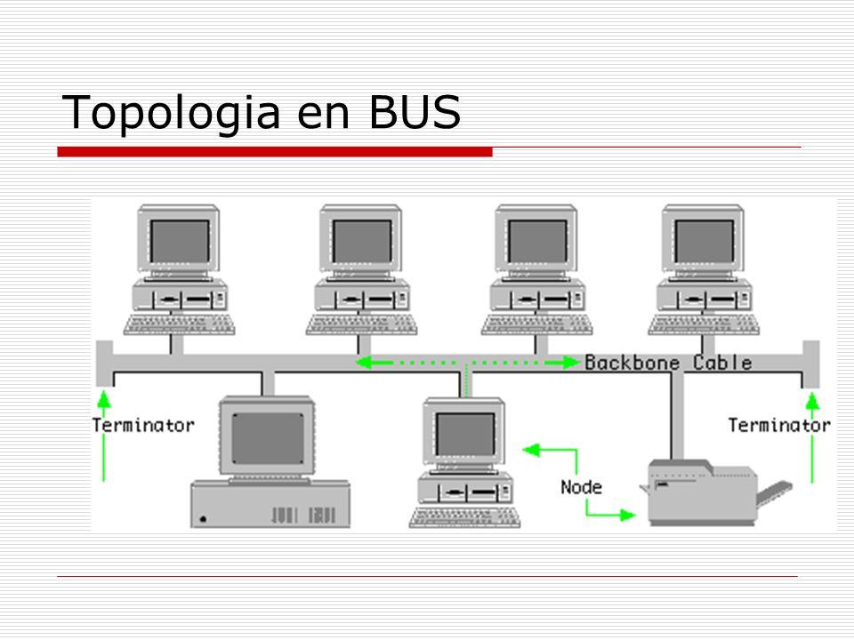 Topologia en BUS
