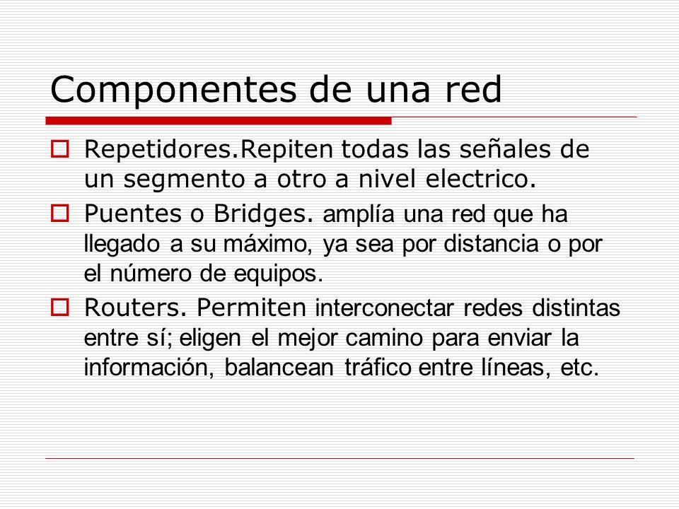 Componentes de una red Repetidores.Repiten todas las señales de un segmento a otro a nivel electrico.